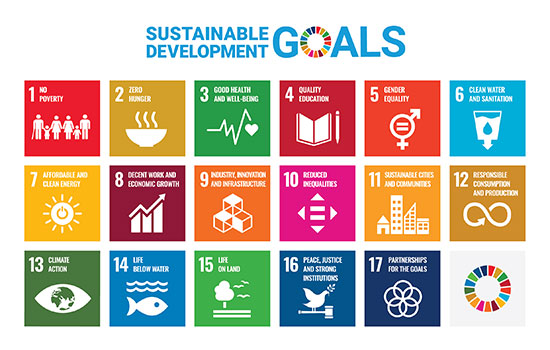 This is an image showing the 17 Sustainable Development Goals, as set out by the United Nations. They are: 1. No poverty. 2. Zero hunger. 3. Good health and wellbeing 4. Quality education. 5. Gender equality. 6. Clean water and sanitation. 7. Affordable and clean energy. 8. Decent work and economic growth. 9. Industry, innovation and infrastructure. 10. Reduced inequalities. 11. Sustainable cities and communities. 12. Responsible consumption and production. 13. Climate action. 14. Life below water. 15. Life on land. 16. Peace, justice and strong institutions. 17. Partnerships for the goals.